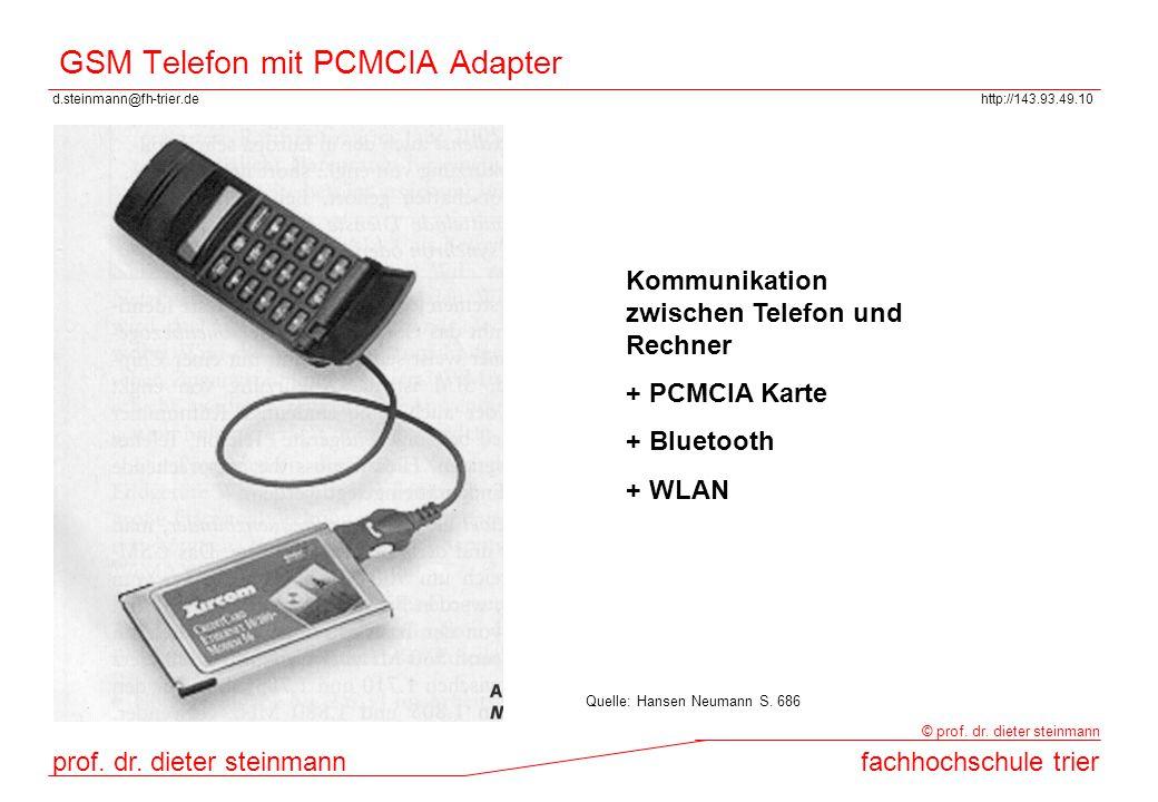 d.steinmann@fh-trier.dehttp://143.93.49.10 prof. dr. dieter steinmannfachhochschule trier © prof. dr. dieter steinmann GSM Telefon mit PCMCIA Adapter