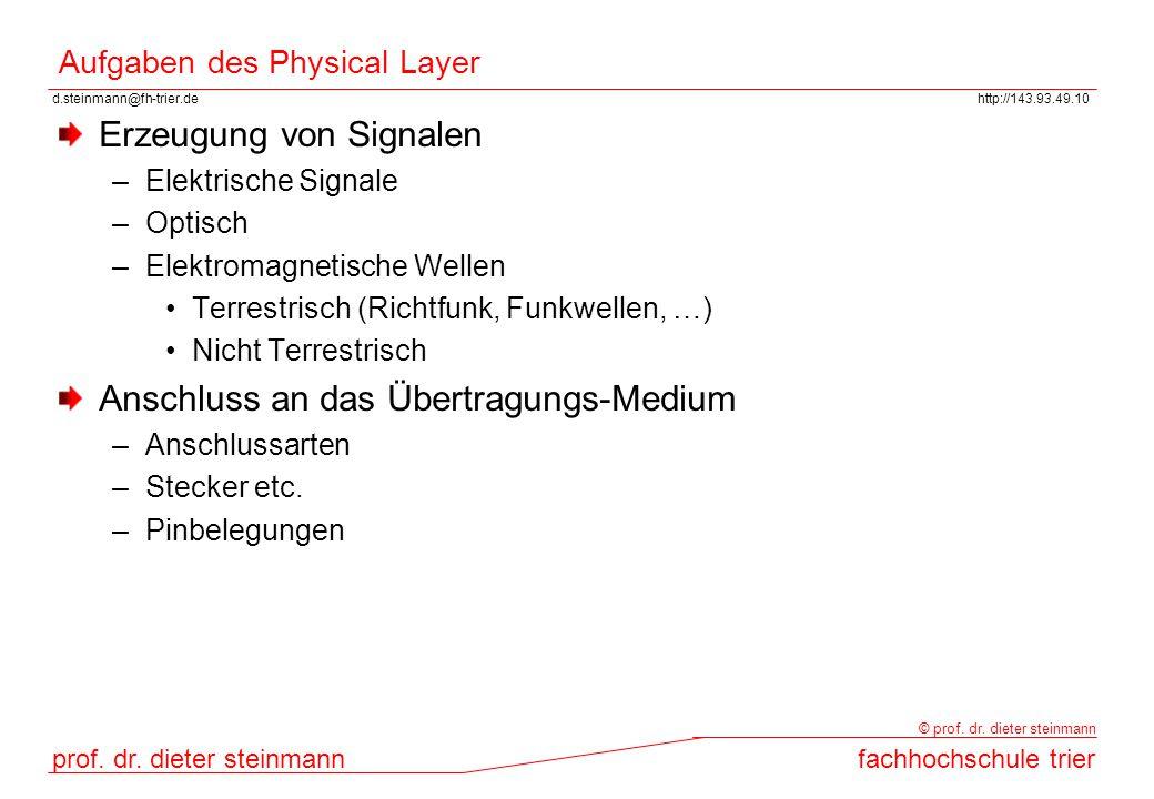 d.steinmann@fh-trier.dehttp://143.93.49.10 prof. dr. dieter steinmannfachhochschule trier © prof. dr. dieter steinmann Aufgaben des Physical Layer Erz