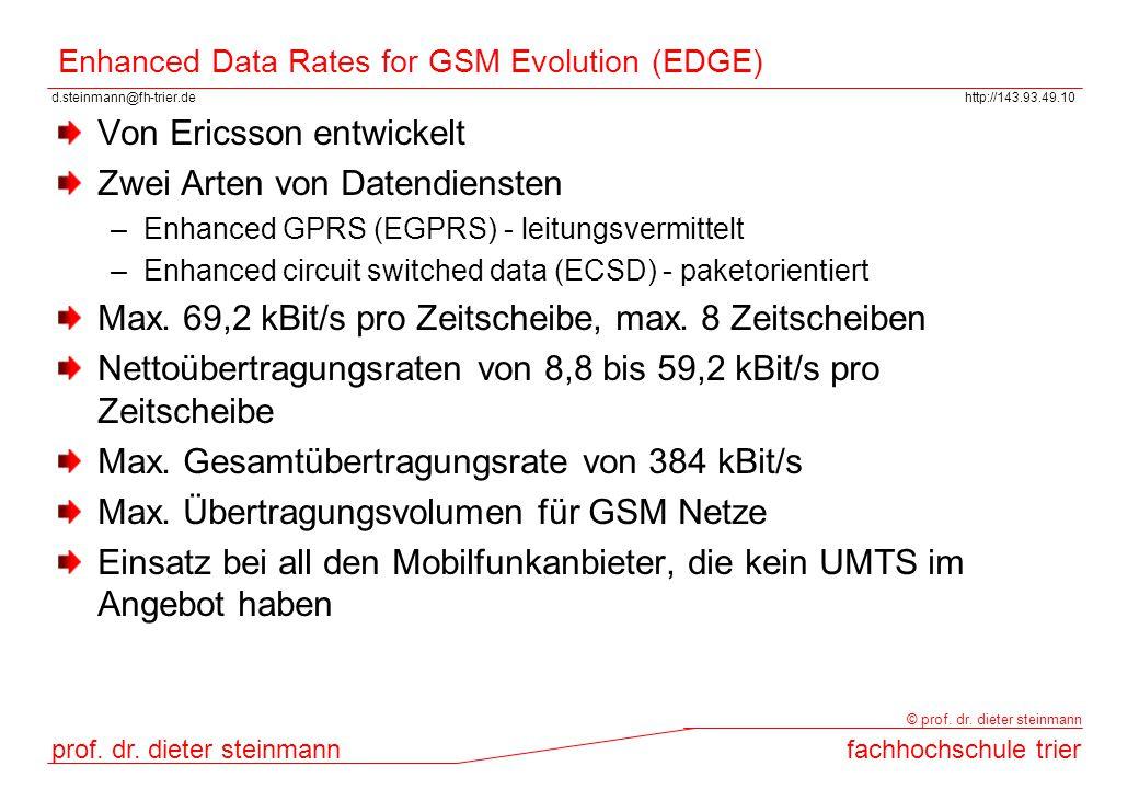 d.steinmann@fh-trier.dehttp://143.93.49.10 prof. dr. dieter steinmannfachhochschule trier © prof. dr. dieter steinmann Enhanced Data Rates for GSM Evo