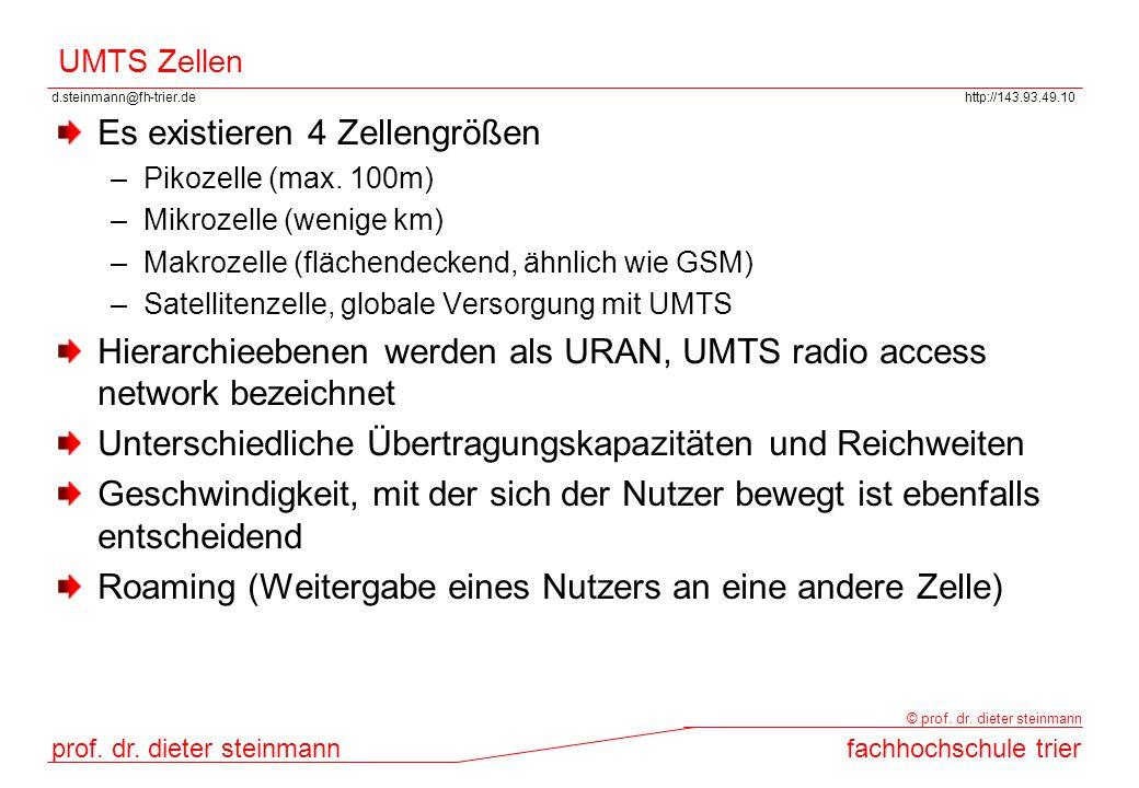 d.steinmann@fh-trier.dehttp://143.93.49.10 prof. dr. dieter steinmannfachhochschule trier © prof. dr. dieter steinmann UMTS Zellen Es existieren 4 Zel