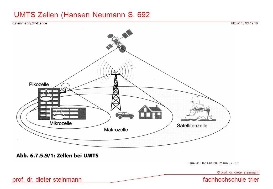 d.steinmann@fh-trier.dehttp://143.93.49.10 prof. dr. dieter steinmannfachhochschule trier © prof. dr. dieter steinmann UMTS Zellen (Hansen Neumann S.