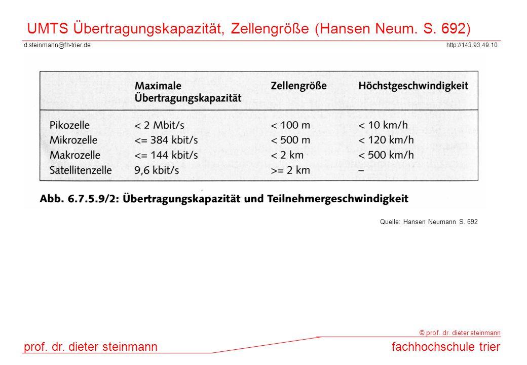 d.steinmann@fh-trier.dehttp://143.93.49.10 prof. dr. dieter steinmannfachhochschule trier © prof. dr. dieter steinmann UMTS Übertragungskapazität, Zel