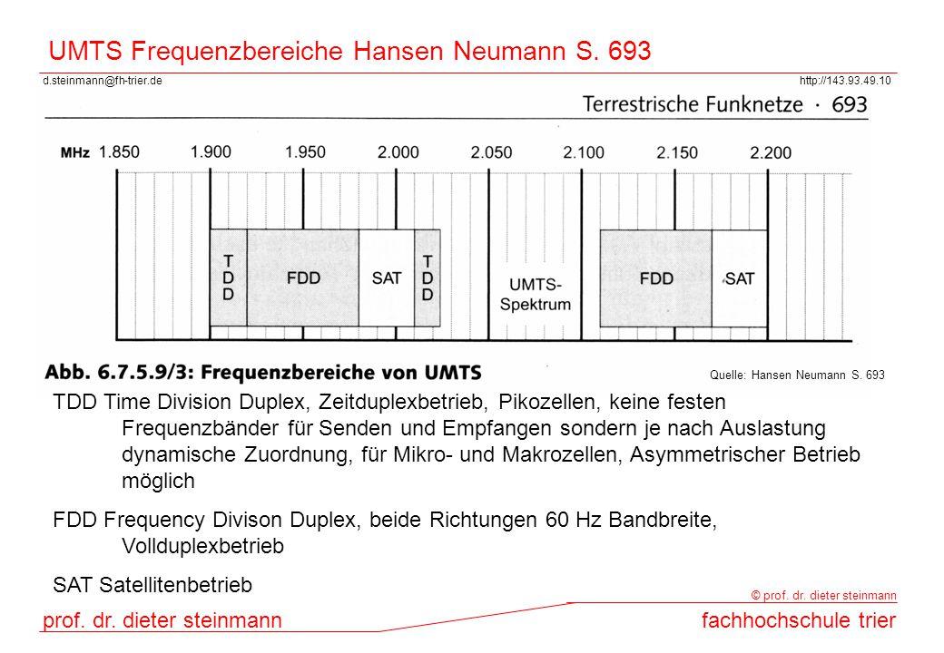 d.steinmann@fh-trier.dehttp://143.93.49.10 prof. dr. dieter steinmannfachhochschule trier © prof. dr. dieter steinmann UMTS Frequenzbereiche Hansen Ne
