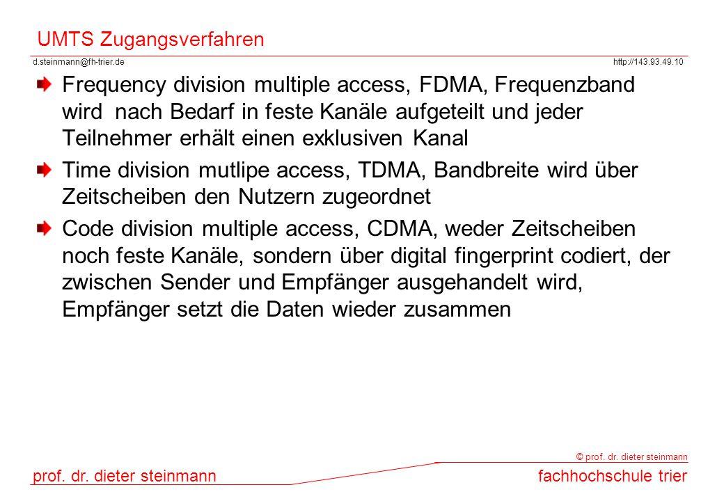 d.steinmann@fh-trier.dehttp://143.93.49.10 prof. dr. dieter steinmannfachhochschule trier © prof. dr. dieter steinmann UMTS Zugangsverfahren Frequency