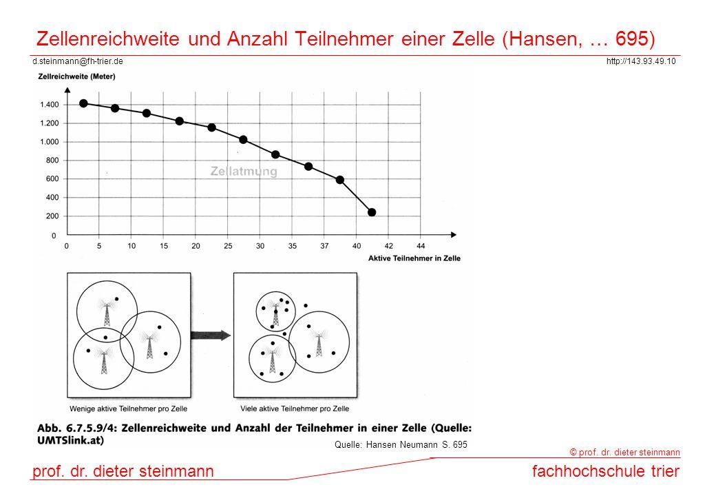 d.steinmann@fh-trier.dehttp://143.93.49.10 prof. dr. dieter steinmannfachhochschule trier © prof. dr. dieter steinmann Zellenreichweite und Anzahl Tei