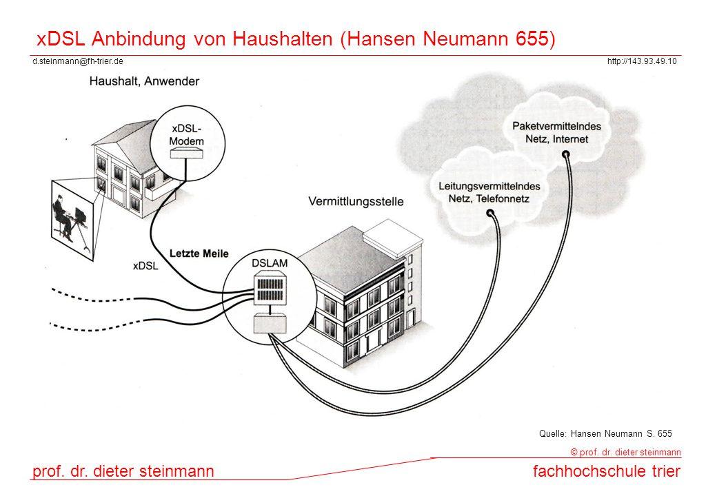 d.steinmann@fh-trier.dehttp://143.93.49.10 prof. dr. dieter steinmannfachhochschule trier © prof. dr. dieter steinmann xDSL Anbindung von Haushalten (