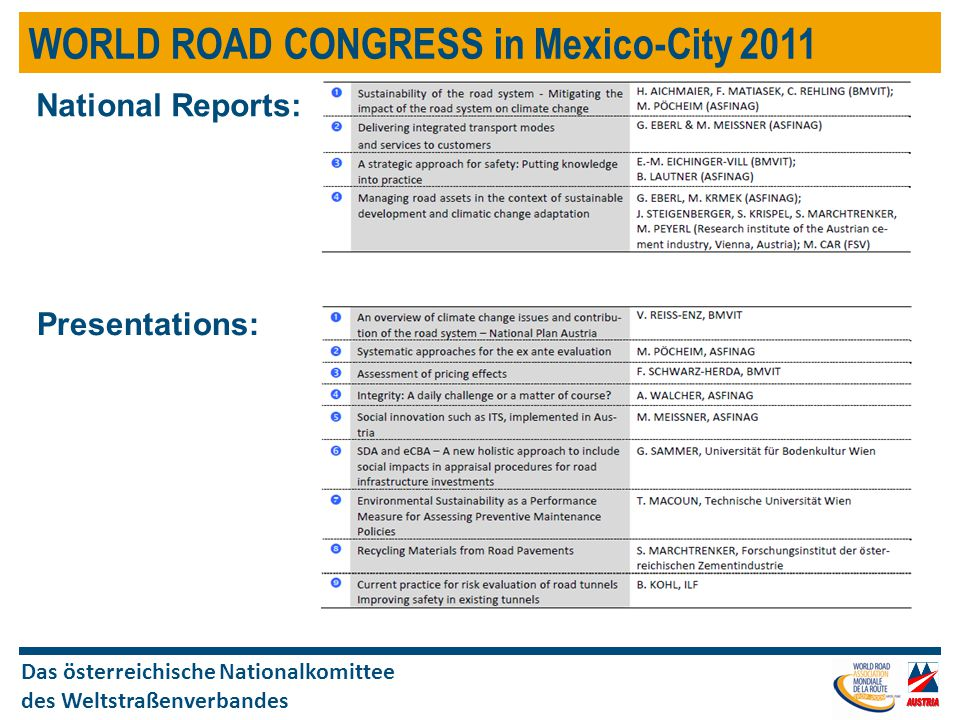 Das österreichische Nationalkomittee des Weltstraßenverbandes WORLD ROAD CONGRESS in Mexico-City 2011 National Reports: Presentations: