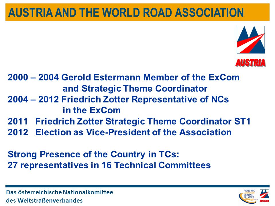 Das österreichische Nationalkomittee des Weltstraßenverbandes AUSTRIA AND THE WORLD ROAD ASSOCIATION 2000 – 2004 Gerold Estermann Member of the ExCom and Strategic Theme Coordinator 2004 – 2012 Friedrich Zotter Representative of NCs in the ExCom 2011 Friedrich Zotter Strategic Theme Coordinator ST1 2012Election as Vice-President of the Association Strong Presence of the Country in TCs: 27 representatives in 16 Technical Committees