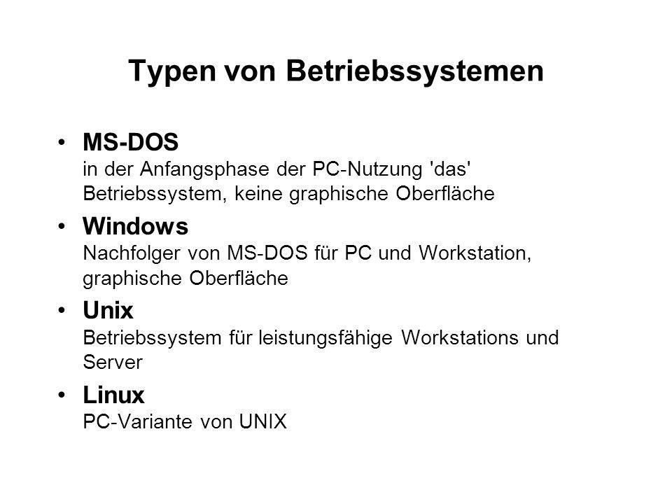 Typen von Betriebssystemen MS-DOS in der Anfangsphase der PC-Nutzung 'das' Betriebssystem, keine graphische Oberfläche Windows Nachfolger von MS-DOS f