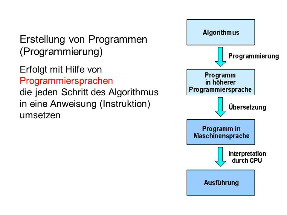 Erstellung von Programmen (Programmierung) Erfolgt mit Hilfe von Programmiersprachen die jeden Schritt des Algorithmus in eine Anweisung (Instruktion)