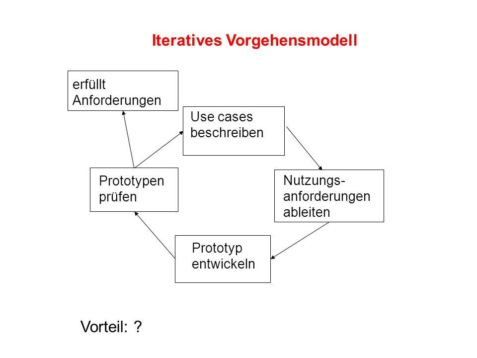 Vorteil: ? Prototyp entwickeln Nutzungs- anforderungen ableiten Use cases beschreiben Prototypen prüfen erfüllt Anforderungen Iteratives Vorgehensmode
