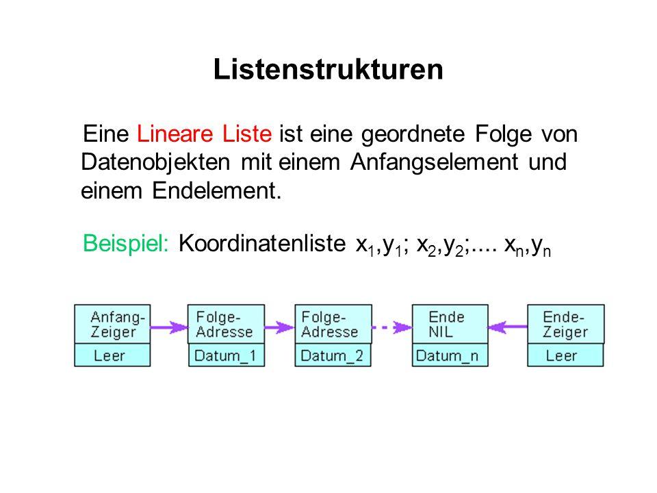Listenstrukturen Eine Lineare Liste ist eine geordnete Folge von Datenobjekten mit einem Anfangselement und einem Endelement. Beispiel: Koordinatenlis