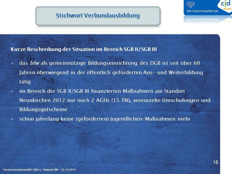 Fachveranstaltung BAG EJSA u. Diakonie BW – 22.10.2014 Kurze Beschreibung der Situation im Bereich SGB II/SGB III das bfw als gemeinnützige Bildungsei