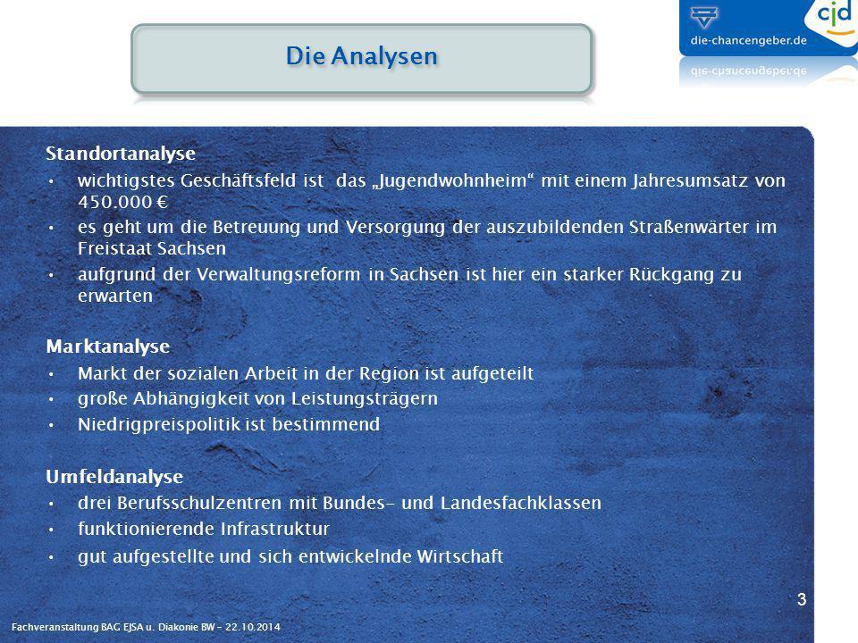 """Fachveranstaltung BAG EJSA u. Diakonie BW – 22.10.2014 Standortanalyse wichtigstes Geschäftsfeld ist das """"Jugendwohnheim"""" mit einem Jahresumsatz von 4"""