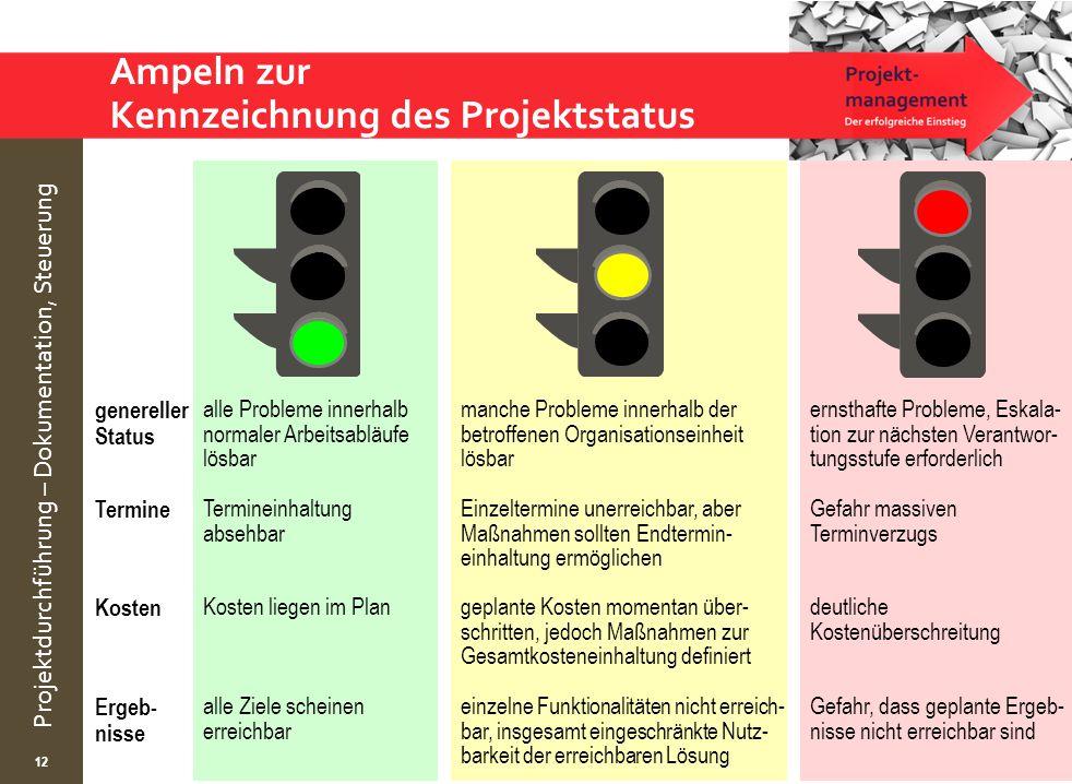 © Wytrzens Projektdurchführung – Dokumentation, Steuerung genereller Status alle Probleme innerhalb normaler Arbeitsabläufe lösbar manche Probleme inn