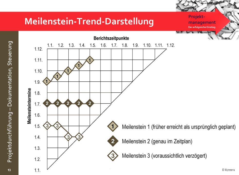 © Wytrzens Projektdurchführung – Dokumentation, Steuerung Meilenstein-Trend-Darstellung 13