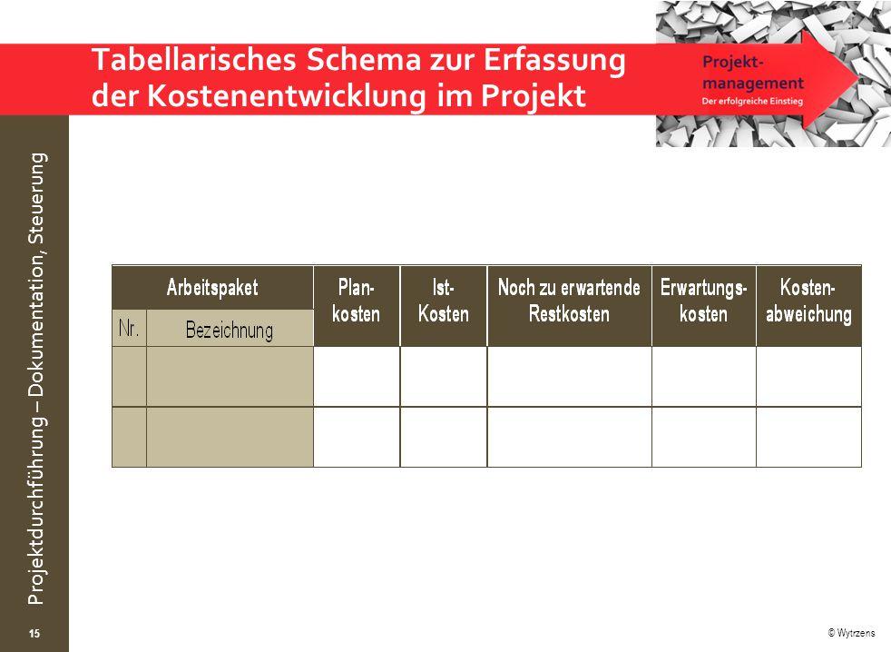 © Wytrzens Projektdurchführung – Dokumentation, Steuerung Tabellarisches Schema zur Erfassung der Kostenentwicklung im Projekt 15