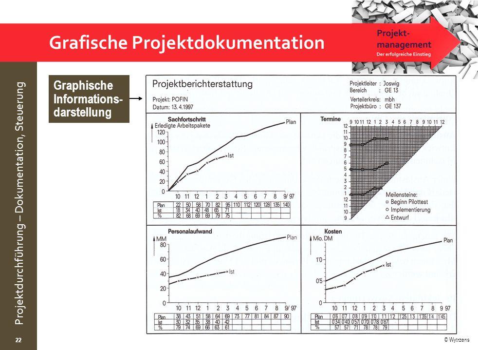 © Wytrzens Projektdurchführung – Dokumentation, Steuerung Grafische Projektdokumentation 22 Graphische Informations- darstellung