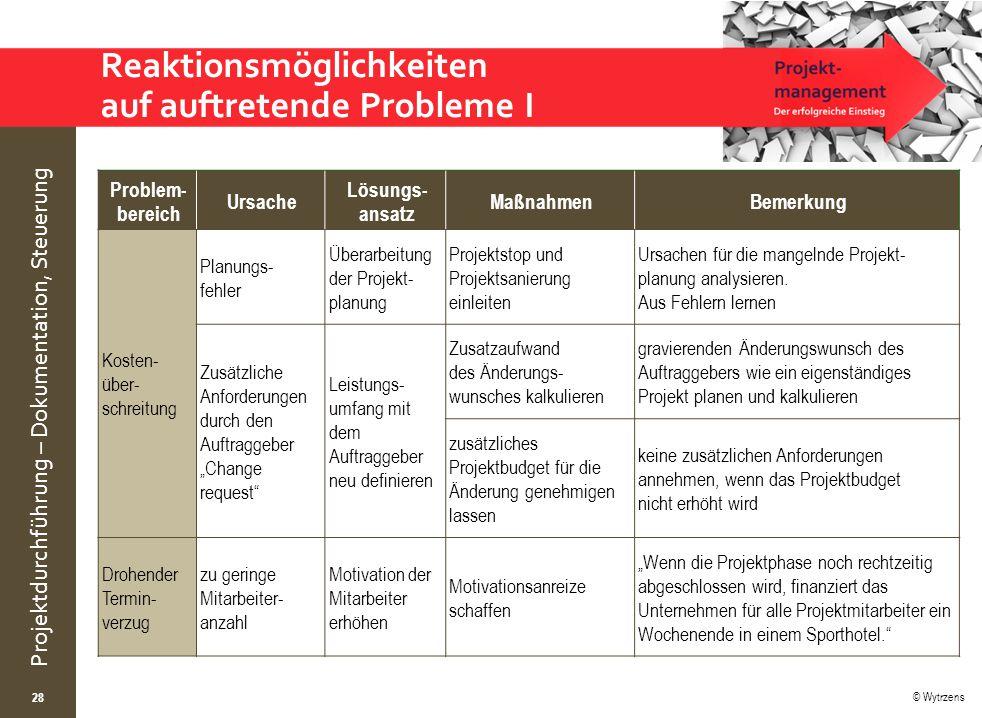 © Wytrzens Projektdurchführung – Dokumentation, Steuerung Reaktionsmöglichkeiten auf auftretende Probleme I 28 Problem- bereich Ursache Lösungs- ansat