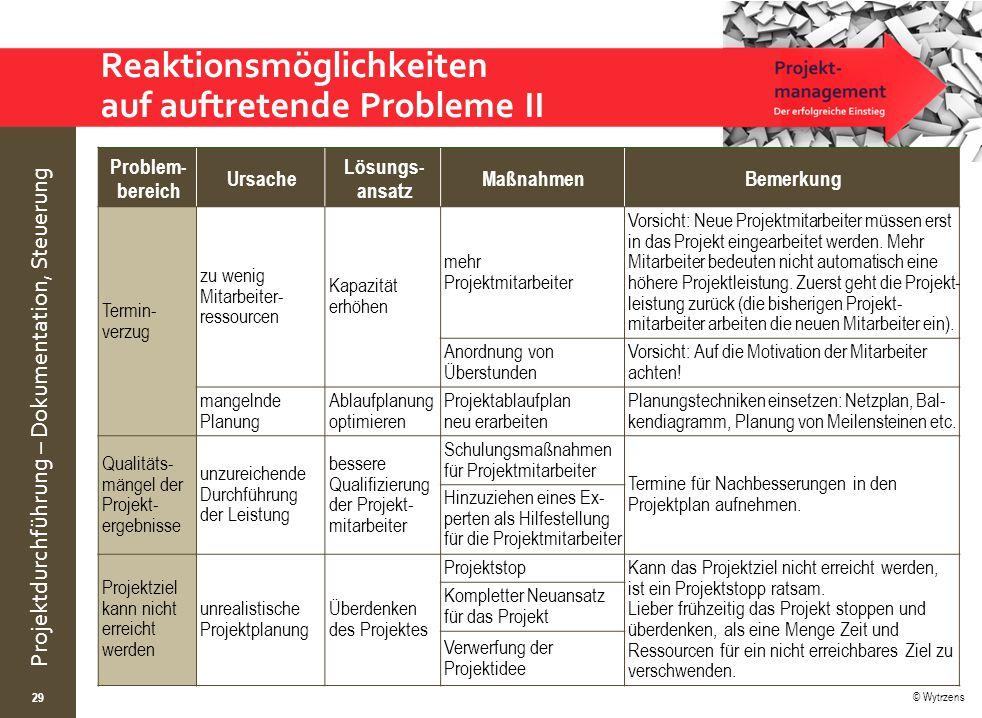 © Wytrzens Projektdurchführung – Dokumentation, Steuerung Reaktionsmöglichkeiten auf auftretende Probleme II 29 Problem- bereich Ursache Lösungs- ansa