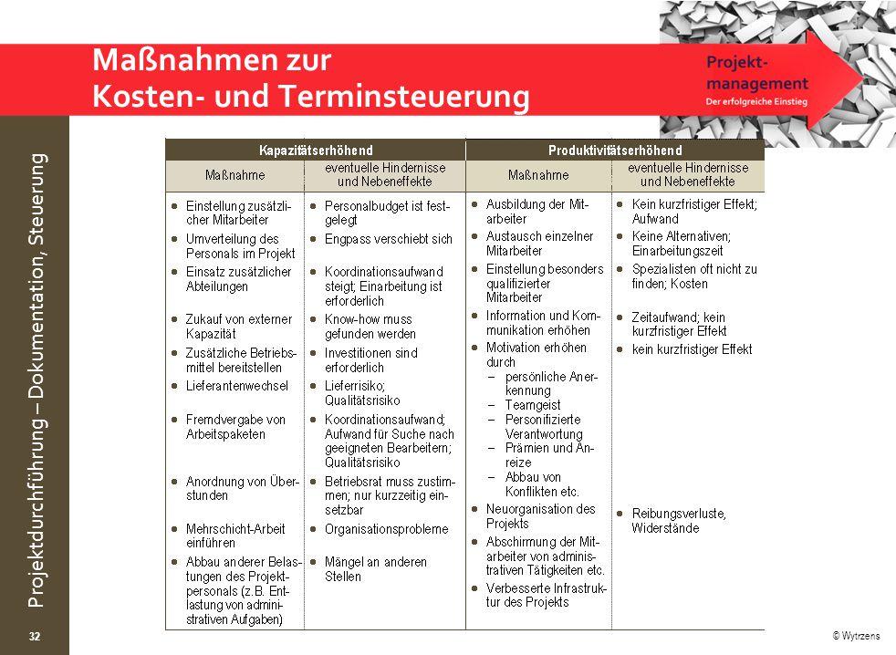 © Wytrzens Projektdurchführung – Dokumentation, Steuerung Maßnahmen zur Kosten- und Terminsteuerung 32