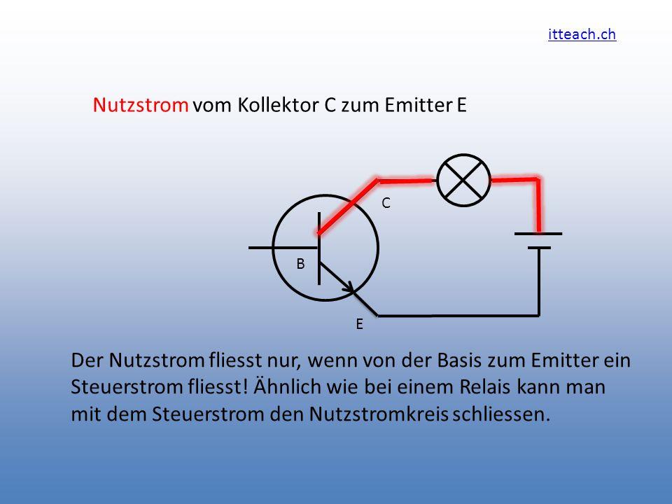 itteach.ch Nutzstrom vom Kollektor C zum Emitter E Der Nutzstrom fliesst nur, wenn von der Basis zum Emitter ein Steuerstrom fliesst! Ähnlich wie bei