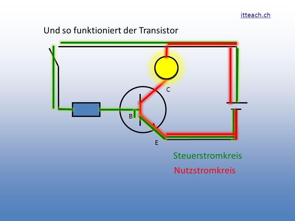 itteach.ch Nutzstromkreis Steuerstromkreis Und so funktioniert der Transistor C B E