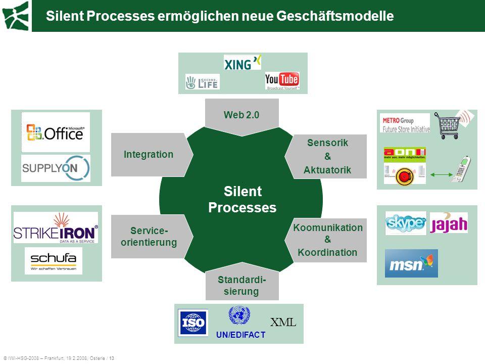 © IWI-HSG-2008 – Frankfurt, 19.2.2008, Österle / 13 Silent Processes ermöglichen neue Geschäftsmodelle Silent Processes Web 2.0 Koomunikation & Koordi