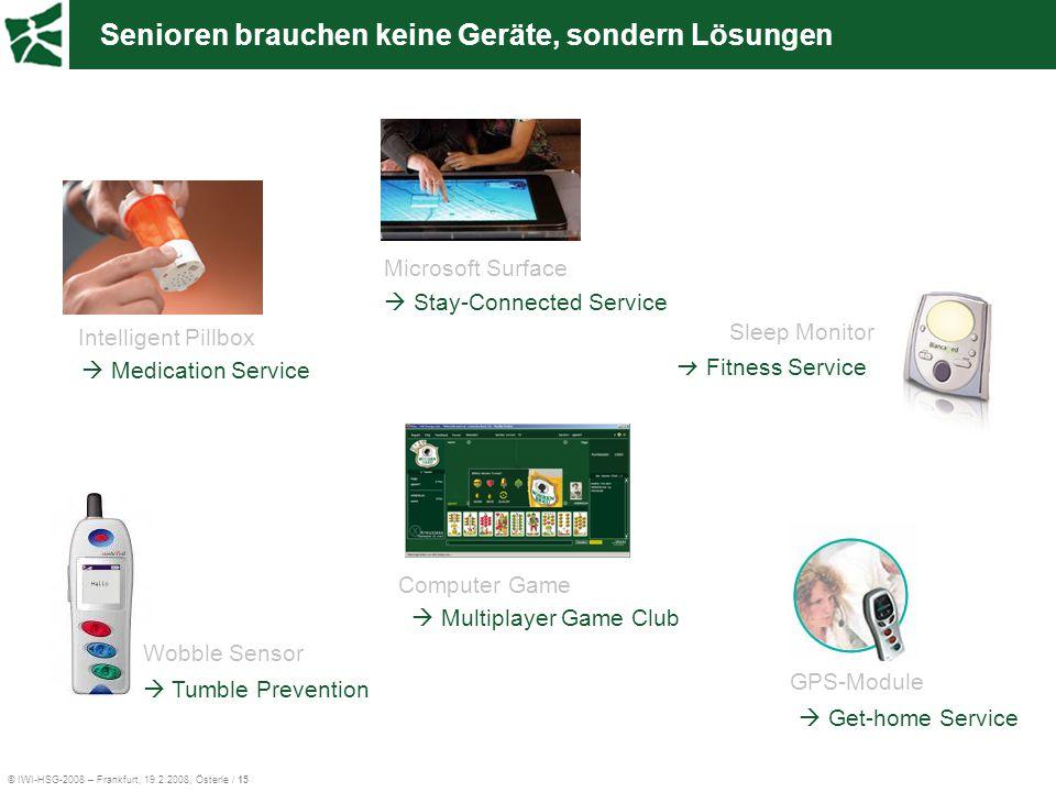 © IWI-HSG-2008 – Frankfurt, 19.2.2008, Österle / 15 Senioren brauchen keine Geräte, sondern Lösungen Computer Game Sleep Monitor Wobble Sensor Intelli