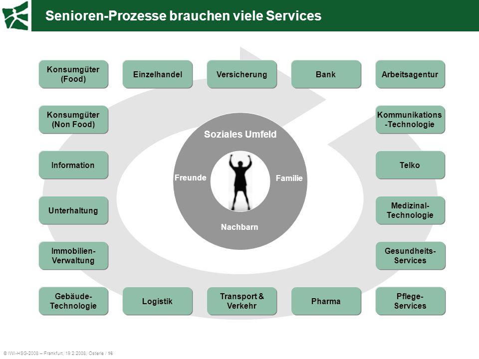 © IWI-HSG-2008 – Frankfurt, 19.2.2008, Österle / 16 Senioren-Prozesse brauchen viele Services VersicherungBank Medizinal- Technologie Gesundheits- Ser