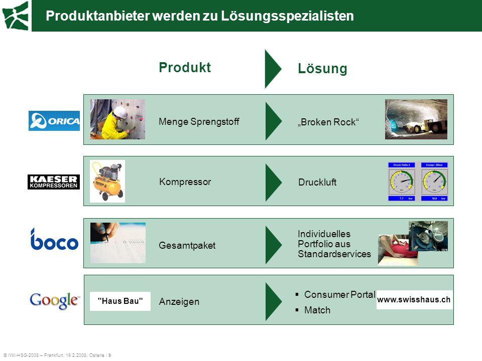 "© IWI-HSG-2008 – Frankfurt, 19.2.2008, Österle / 9 Produktanbieter werden zu Lösungsspezialisten Produkt Lösung Menge Sprengstoff ""Broken Rock"" Kompre"