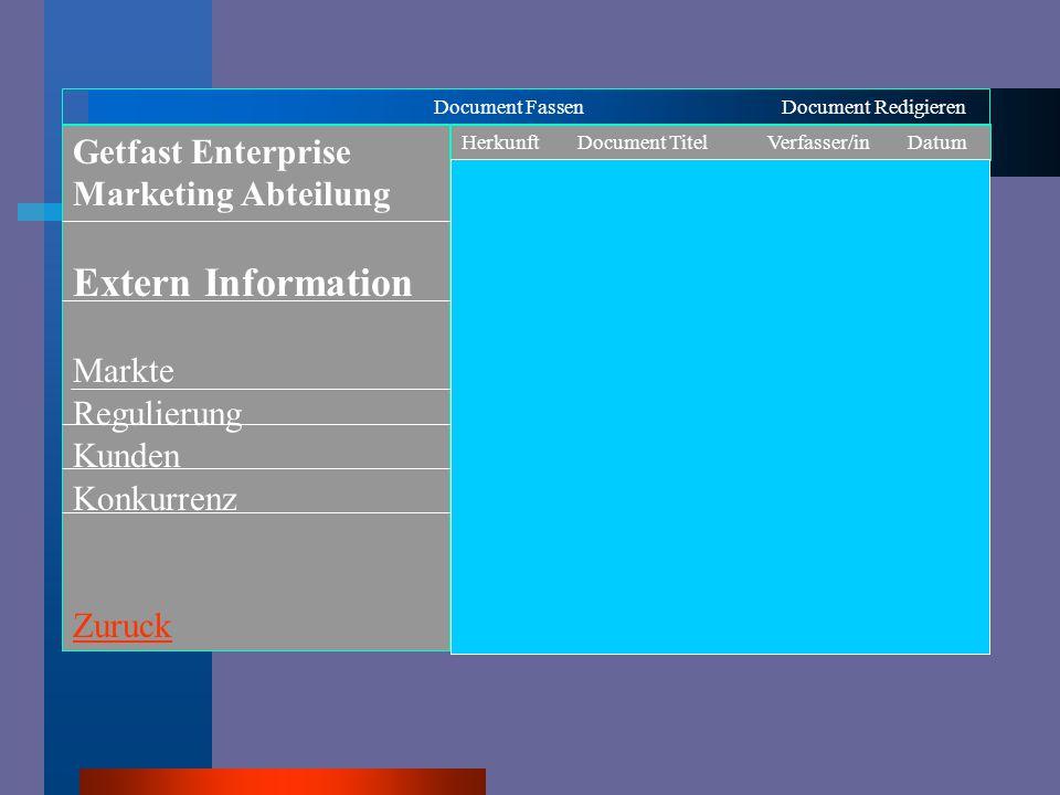 Getfast Enterprise Marketing Abteilung Newsroom Internal Information - Auskunft - Marketing - Produkte - Training External Information - Markte - Regu