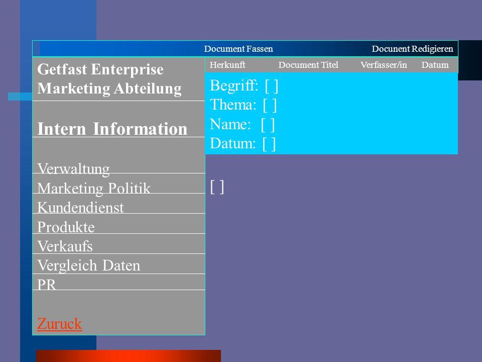 Getfast Enterprise Marketing Abteilung Extern Information Markte Regulierung Kunden Konkurrenz Zuruck Herkunft Document Titel Verfasser/in Datum Docum