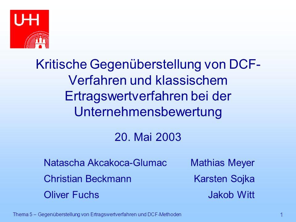 Thema 5 – Gegenüberstellung von Ertragswertverfahren und DCF-Methoden 42 Kapitalisierungszinssatz  Die mögliche Alternativanlage soll berücksichtigt werden.