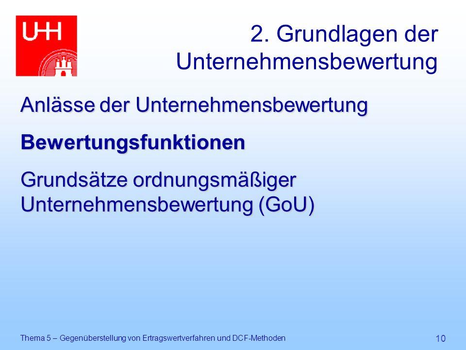 Thema 5 – Gegenüberstellung von Ertragswertverfahren und DCF-Methoden 10 2. Grundlagen der Unternehmensbewertung Anlässe der Unternehmensbewertung Bew