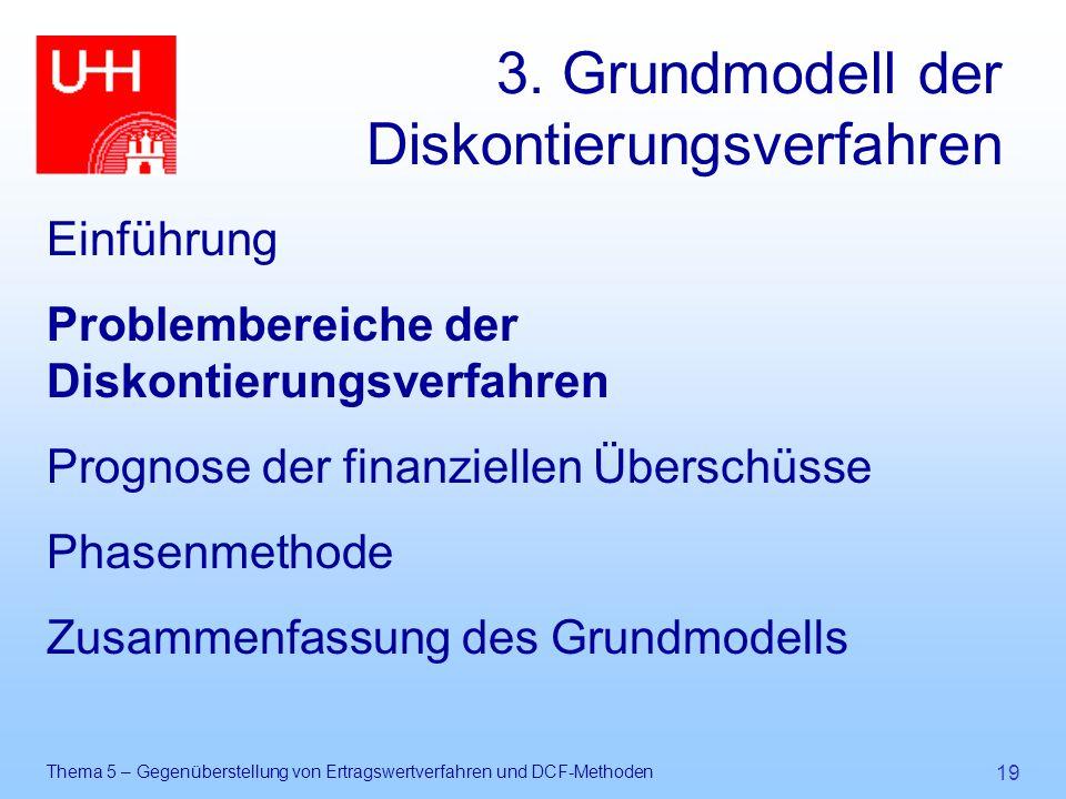 Thema 5 – Gegenüberstellung von Ertragswertverfahren und DCF-Methoden 19 3. Grundmodell der Diskontierungsverfahren Einführung Problembereiche der Dis