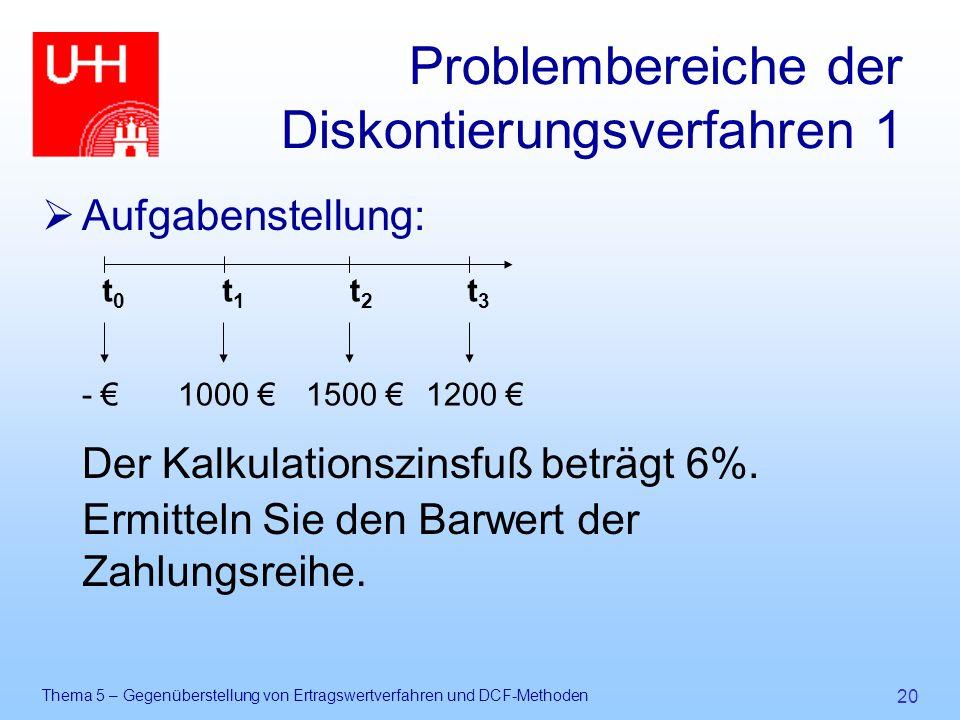 Thema 5 – Gegenüberstellung von Ertragswertverfahren und DCF-Methoden 20  Aufgabenstellung: Problembereiche der Diskontierungsverfahren 1 t0t0 t1t1 t