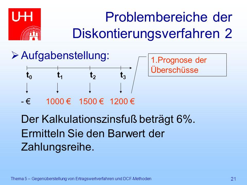 Thema 5 – Gegenüberstellung von Ertragswertverfahren und DCF-Methoden 21  Aufgabenstellung: Problembereiche der Diskontierungsverfahren 2 t0t0 t1t1 t