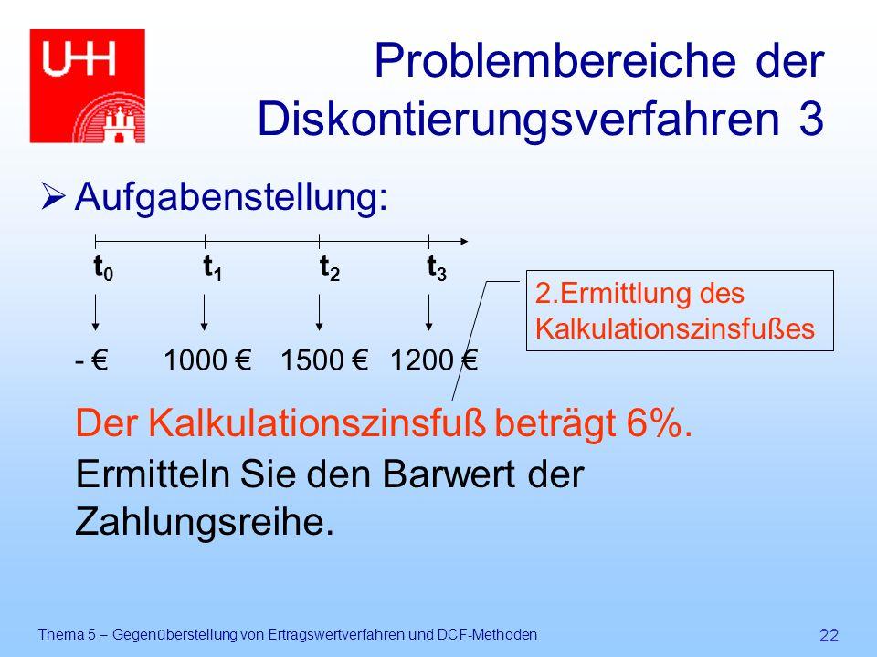 Thema 5 – Gegenüberstellung von Ertragswertverfahren und DCF-Methoden 22  Aufgabenstellung: Problembereiche der Diskontierungsverfahren 3 t0t0 t1t1 t