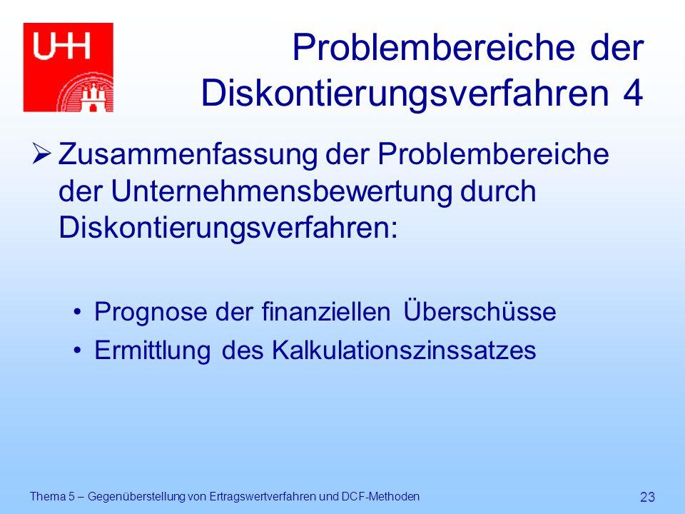 Thema 5 – Gegenüberstellung von Ertragswertverfahren und DCF-Methoden 23  Zusammenfassung der Problembereiche der Unternehmensbewertung durch Diskont