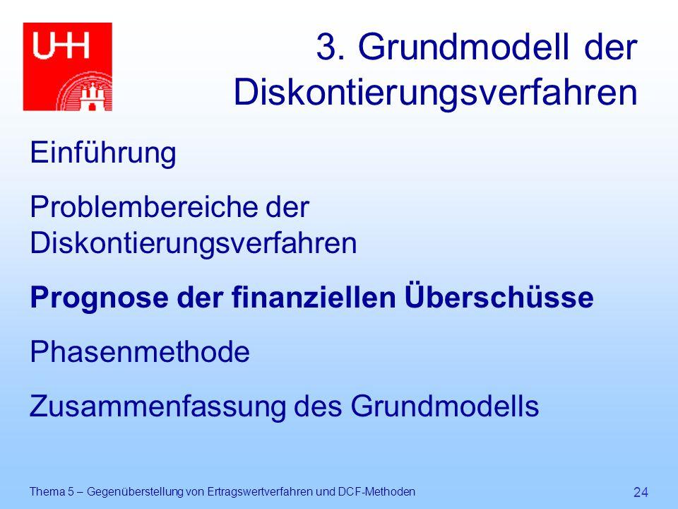 Thema 5 – Gegenüberstellung von Ertragswertverfahren und DCF-Methoden 24 3. Grundmodell der Diskontierungsverfahren Einführung Problembereiche der Dis