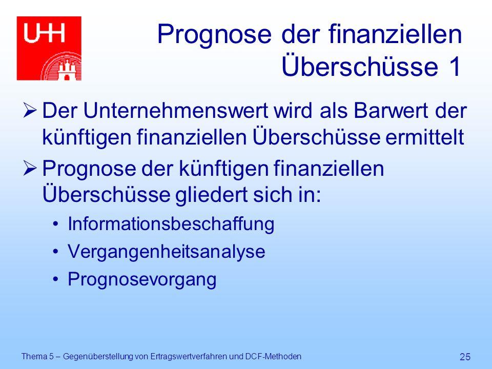Thema 5 – Gegenüberstellung von Ertragswertverfahren und DCF-Methoden 25 Prognose der finanziellen Überschüsse 1  Der Unternehmenswert wird als Barwe