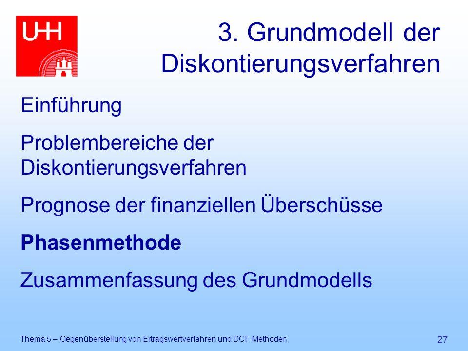 Thema 5 – Gegenüberstellung von Ertragswertverfahren und DCF-Methoden 27 3. Grundmodell der Diskontierungsverfahren Einführung Problembereiche der Dis