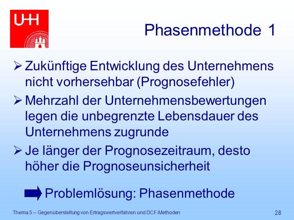 Thema 5 – Gegenüberstellung von Ertragswertverfahren und DCF-Methoden 28 Phasenmethode 1  Zukünftige Entwicklung des Unternehmens nicht vorhersehbar