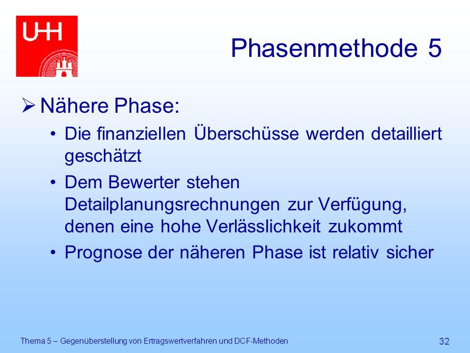 Thema 5 – Gegenüberstellung von Ertragswertverfahren und DCF-Methoden 32 Phasenmethode 5  Nähere Phase: Die finanziellen Überschüsse werden detaillie