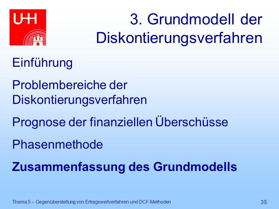 Thema 5 – Gegenüberstellung von Ertragswertverfahren und DCF-Methoden 35 3. Grundmodell der Diskontierungsverfahren Einführung Problembereiche der Dis