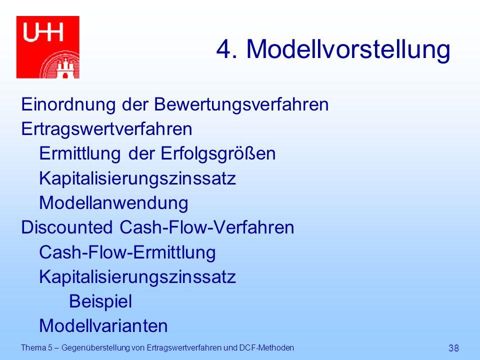 Thema 5 – Gegenüberstellung von Ertragswertverfahren und DCF-Methoden 38 4. Modellvorstellung Einordnung der Bewertungsverfahren Ertragswertverfahren