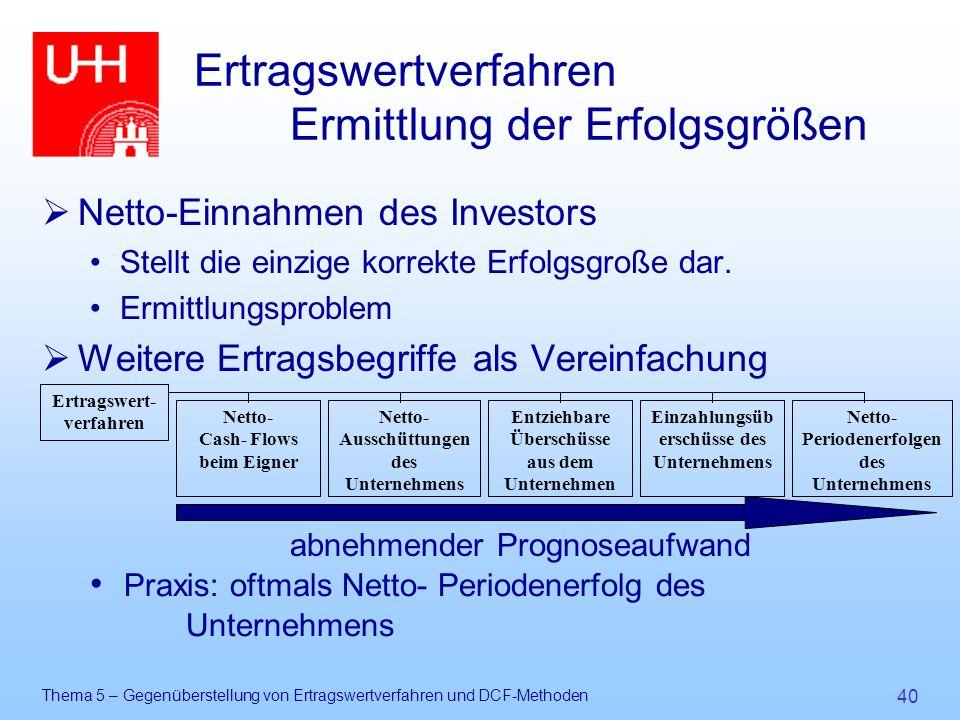 Thema 5 – Gegenüberstellung von Ertragswertverfahren und DCF-Methoden 40 Ertragswertverfahren Ermittlung der Erfolgsgrößen  Netto-Einnahmen des Inves