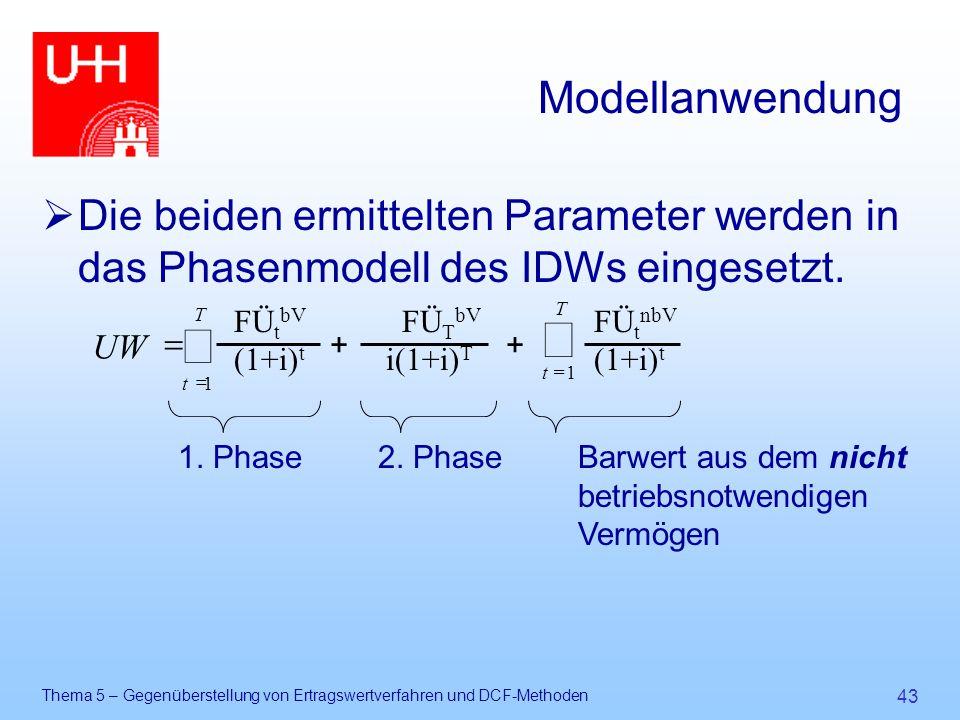 Thema 5 – Gegenüberstellung von Ertragswertverfahren und DCF-Methoden 43 Modellanwendung  Die beiden ermittelten Parameter werden in das Phasenmodell