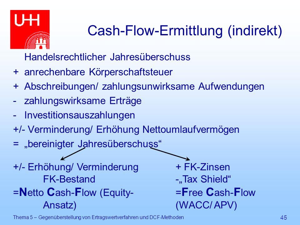 Thema 5 – Gegenüberstellung von Ertragswertverfahren und DCF-Methoden 45 Cash-Flow-Ermittlung (indirekt) Handelsrechtlicher Jahresüberschuss + anreche